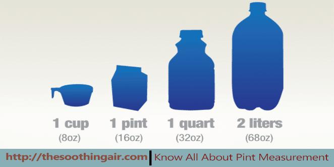 pint measurement