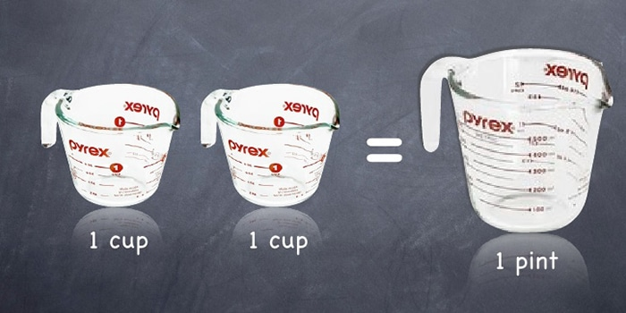 How Much is A Pint? Know All about Pint Measurement